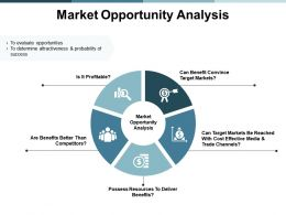 Market Opportunity Analysis Communication Ppt Powerpoint Presentation Inspiration Slideshow