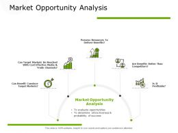 Market Opportunity Analysis Convince Ppt Powerpoint Presentation Summary Background Images