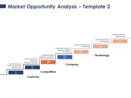 Market Opportunity Analysis Customer Planning Ppt Powerpoint Presentation Microsoft