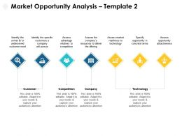Market Opportunity Analysis Customer Ppt Powerpoint Presentation Portfolio Example File