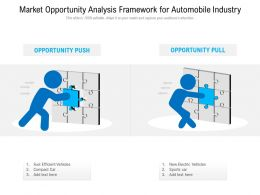 Market Opportunity Analysis Framework For Automobile Industry