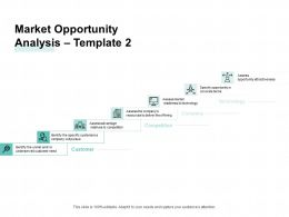 Market Opportunity Analysis Planning Ppt Powerpoint Presentation Outline Visuals