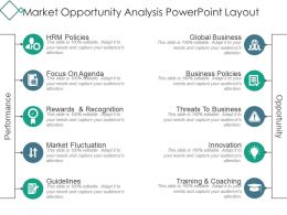 Market Opportunity Analysis Powerpoint Layout