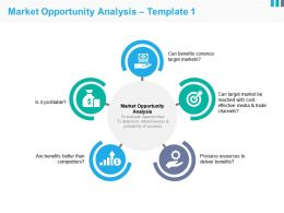Market Opportunity Analysis Powerpoint Slide Backgrounds