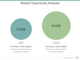 Market Opportunity Analysis Powerpoint Slide Designs