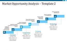 Market Opportunity Analysis Ppt Inspiration Tips