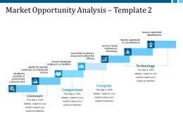 Market Opportunity Analysis Ppt Inspiration Tips