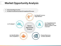 Market Opportunity Analysis Ppt Powerpoint Presentation File Format Ideas