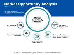 Market Opportunity Analysis Ppt Powerpoint Presentation Gallery Background