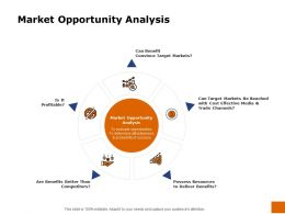 Market Opportunity Analysis Ppt Powerpoint Presentation Infographics Topics