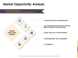 Market Opportunity Analysis Ppt Powerpoint Presentation Outline Professional