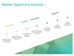 Market Opportunity Analysis Ppt Powerpoint Presentation Pictures Design Templates