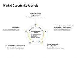 Market Opportunity Analysis Ppt Powerpoint Presentation Portfolio Sample