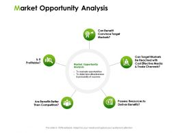 Market Opportunity Analysis Ppt Powerpoint Presentation Summary Gridlines