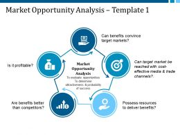 Market Opportunity Analysis Ppt Professional Styles