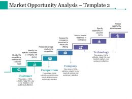 Market Opportunity Analysis Ppt Styles Rules