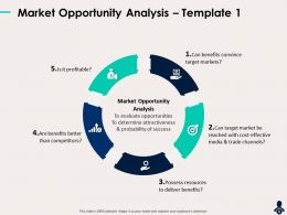 Market Opportunity Analysis Template 1 Trade Attractiveness Ppt Slides