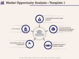 Market Opportunity Analysis Template Can Target Ppt Powerpoint Presentation Professional