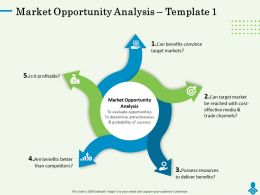 Market Opportunity Analysis Template Probability Ppt Powerpoint Presentation File Files
