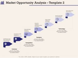 Market Opportunity Analysis Template The Offering Ppt Powerpoint Presentation Layouts Templates