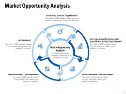 Market Opportunity Analysis Trade Channels Ppt Powerpoint Presentation Layouts Slideshow