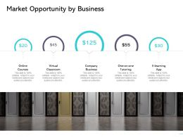 Market Opportunity By Business Business Ppt Powerpoint Presentation Professional Layout