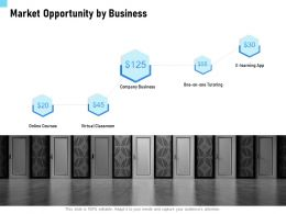 Market Opportunity By Business E Learning Ppt Powerpoint Presentation File Vector