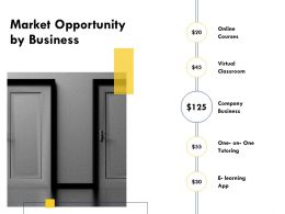 Market Opportunity By Business Online Courses Ppt Powerpoint Presentation Outline Images