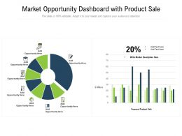 Market Opportunity Dashboard With Product Sale