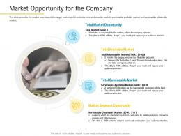 Market Opportunity For The Company Financial Market Pitch Deck Ppt Elements