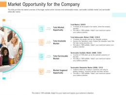Market Opportunity For The Company Investment Generate Funds Through Spot Market Investment