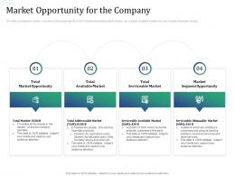 Market Opportunity For The Company Investment Pitch Raise Funds Financial Market Ppt Styles