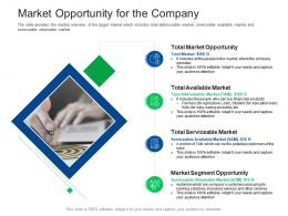 Market Opportunity For The Company Investor Pitch Presentation Raise Funds Financial Market