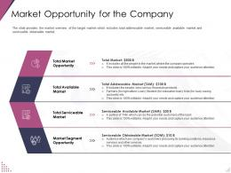 Market Opportunity For The Company Pitch Deck For After Market Investment Ppt Graphics