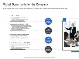 Market Opportunity For The Company Pitch Deck To Raise Funding From Spot Market Ppt Inspiration