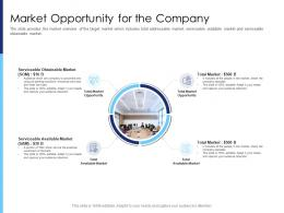 Market Opportunity For The Company Raise Funds After Market Investment Ppt Download