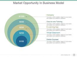 Market Opportunity In Business Model Powerpoint Slide Designs Download