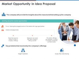 Market Opportunity In Idea Proposal Ppt Powerpoint Presentation Ideas Layout