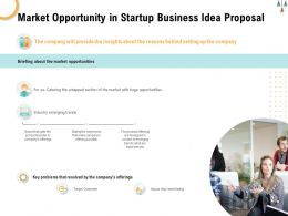 Market Opportunity In Startup Business Idea Proposal Ppt Powerpoint Presentation Ideas