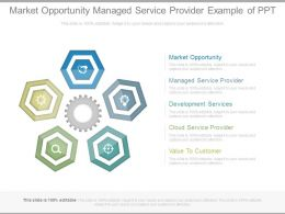 Market Opportunity Managed Service Provider Example Of Ppt