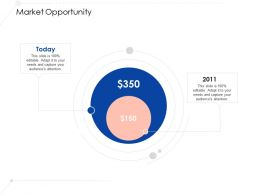 Market Opportunity R604 Ppt Powerpoint Presentation Layouts Format