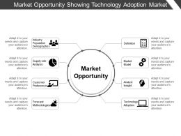 Market Opportunity Showing Technology Adoption Market Models