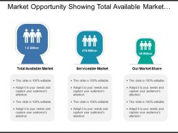 Market Opportunity Showing Total Available Market And Serviceable Market