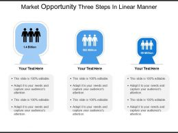 Market Opportunity Three Steps In Linear Manner