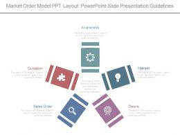 Market Order Model Ppt Layout Powerpoint Slide Presentation Guidelines