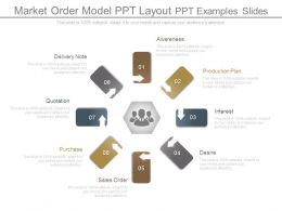 Market Order Model Ppt Layout Ppt Examples Slides
