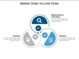 Market Order Vs Limit Order Ppt Powerpoint Presentation Gallery Slideshow Cpb