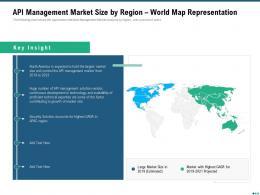 Market Outlook API Management Market Size By Region World Map Representation Ppt Grid
