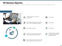 Market Outlook Of API Management API Business Objective Ppt File Information