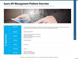 Market Outlook Of API Management Azure API Management Platform Overview Ppt Portfolio Outline